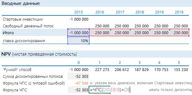 Взять кредит или займ 200000 рублей срочно - Займы в долг
