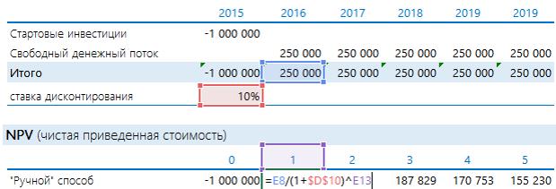 В июле планируется взять кредит на сумму, сколько рублей
